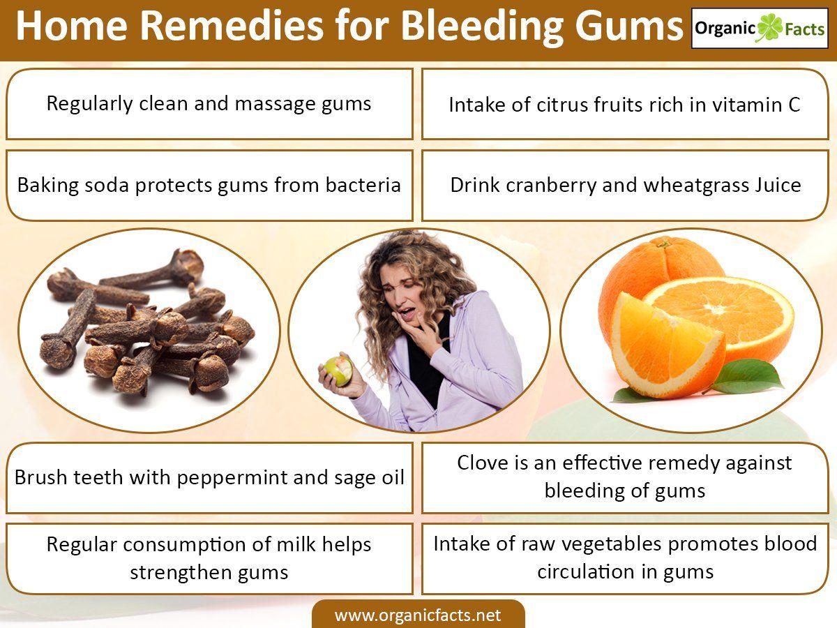 Remedies For Bleeding Gums